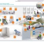 Assistance Publique – Hôpitaux Paris
